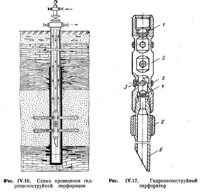 Gidropeskost-perforac-skvazhin2