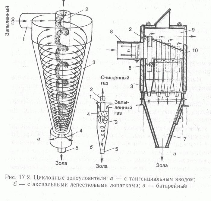 chikl-dly-pesk1